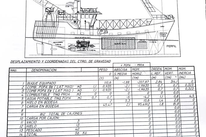 Revista Puerto - Manual de carga de un barco de la flota amarilla de Rawson