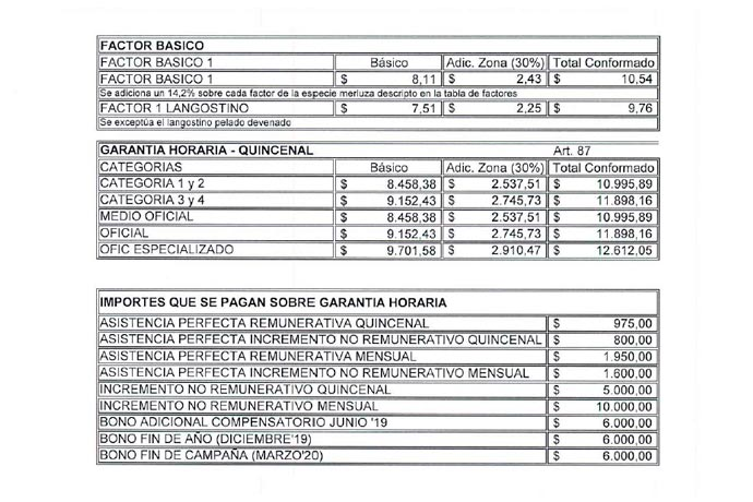 Revista Puerto - Acuerdo CAPIP-STIA - 03