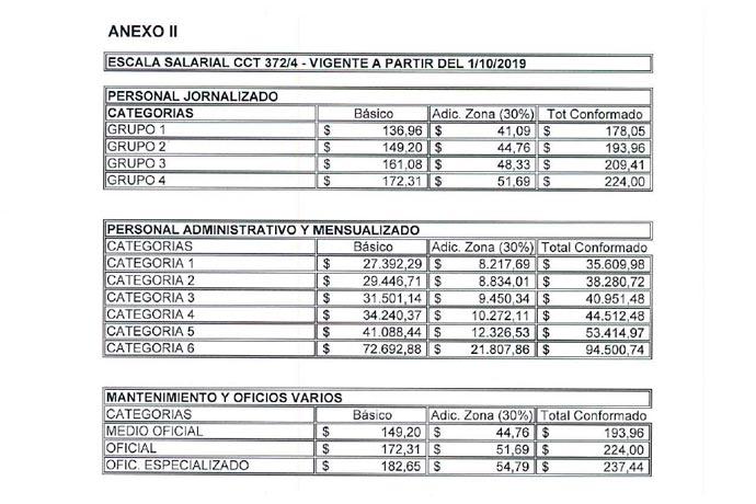 Revista Puerto - Acuerdo CAPIP-STIA - 04