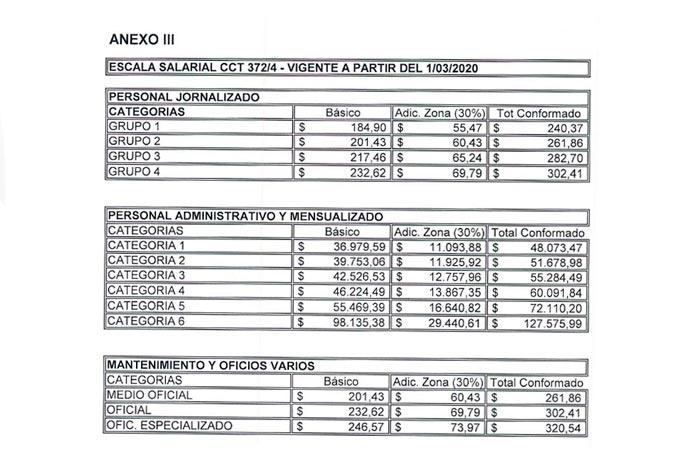 Revista Puerto - Acuerdo CAPIP-STIA - 06