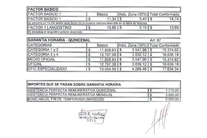 Revista Puerto - Acuerdo CAPIP-STIA - 07