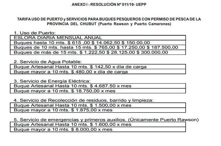 Revista Puerto - Nuevas tarifas portuarias en Rawson y Camarones - 02