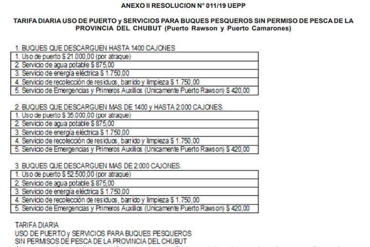Revista Puerto - Nuevas tarifas portuarias en Rawson y Camarones - 03