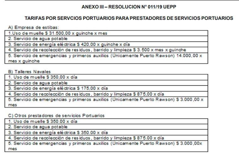 Revista Puerto - Nuevas tarifas portuarias en Rawson y Camarones - 05